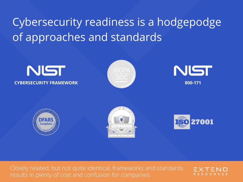 Cybersecurity readiness is a hodgepodge of approaches and standards